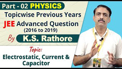 Physics Episode-02